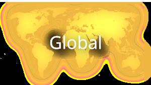 FTX Global